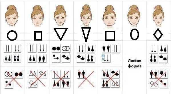 14. Как подобрать серьги в зависимости от вашей формы лица  девушки, мода, одежда, стиль, шпаргалка