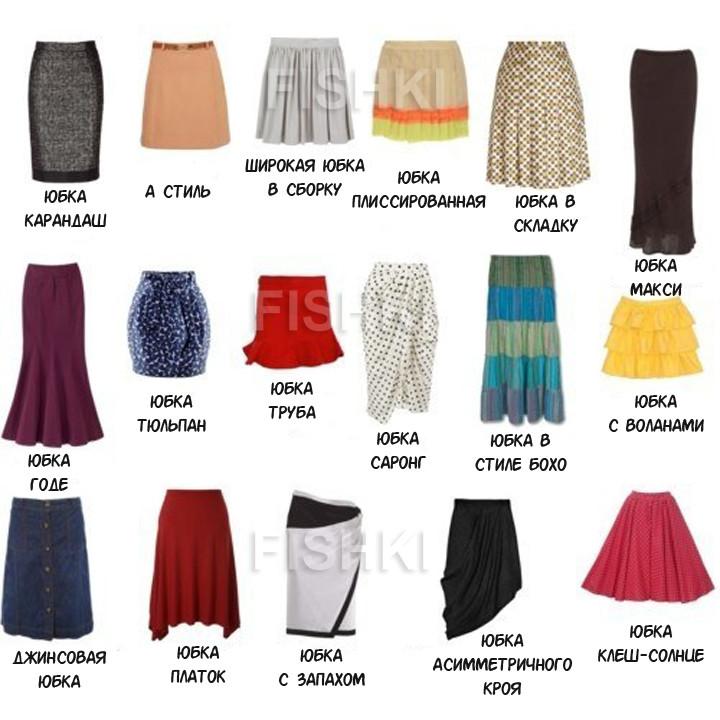 13. Какие бывают юбки: виды юбок девушки, мода, одежда, стиль, шпаргалка