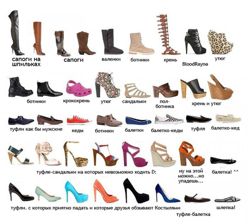 2. Моя версия ) девушки, мода, одежда, стиль, шпаргалка