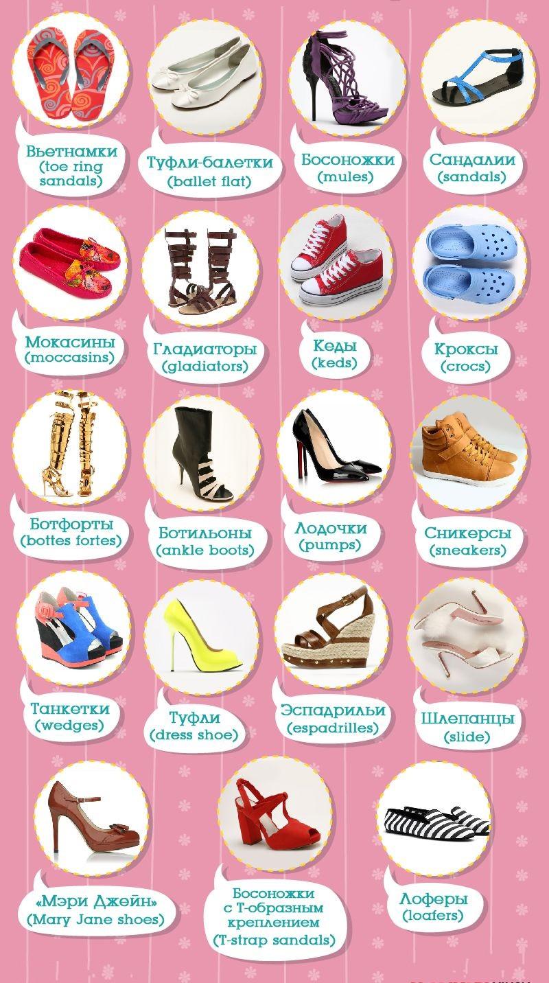 1. Виды женской обуви девушки, мода, одежда, стиль, шпаргалка