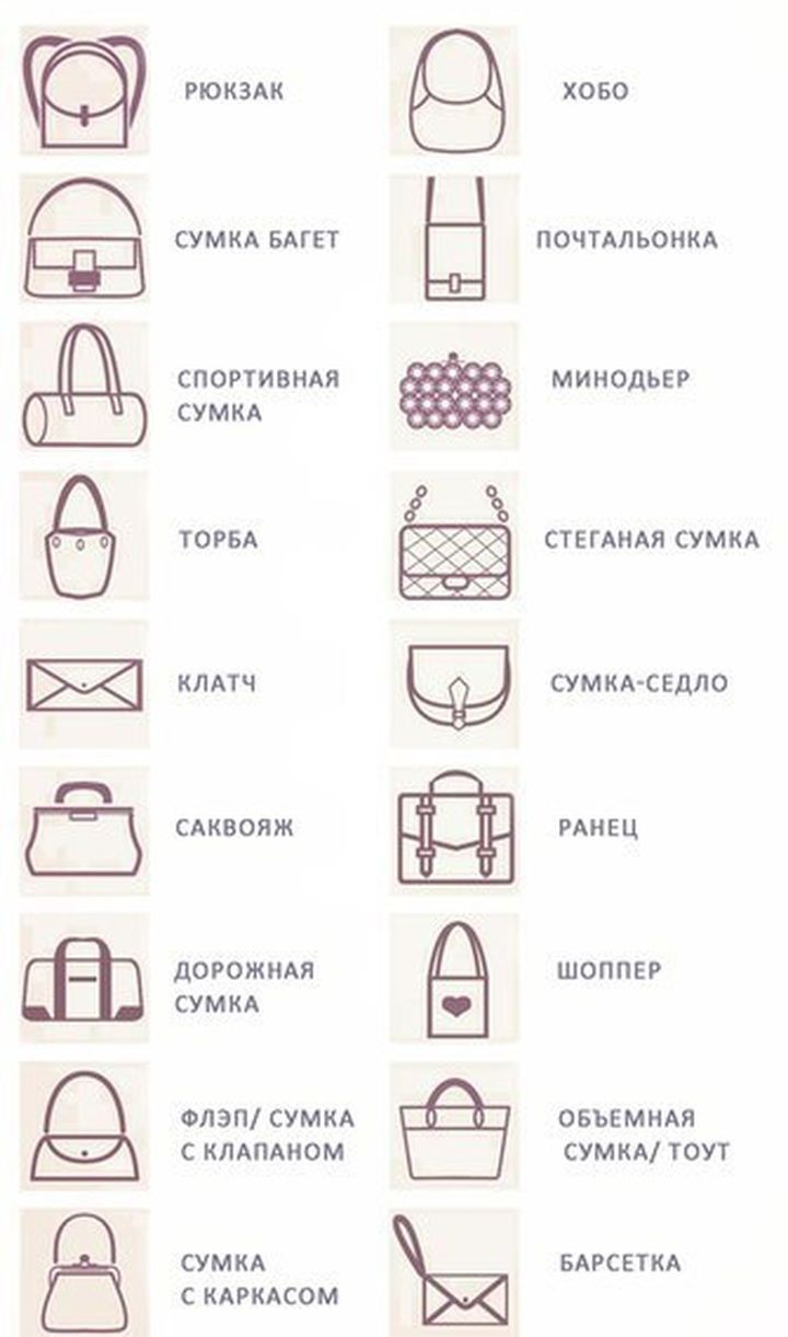 18. Классификация женских сумочек девушки, мода, одежда, стиль, шпаргалка
