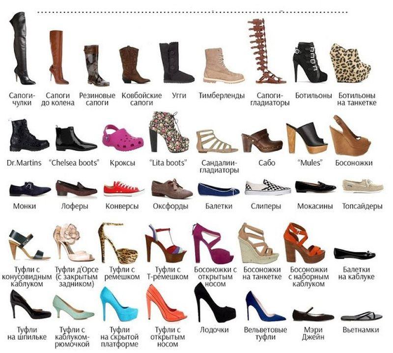 35 полезных шпаргалок для девушек на все случаи жизни девушки, мода, одежда, стиль, шпаргалка