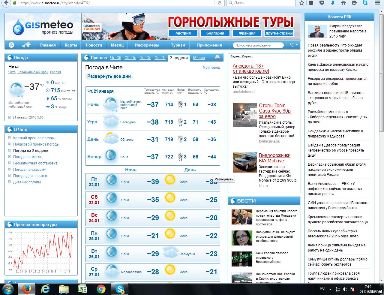 Гисметео погода в чите на месяц