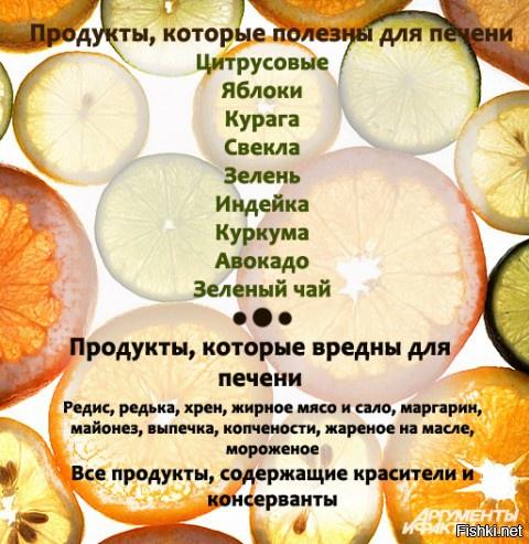 Восстановление Печени Диета. Восстанавливающая диета для печени