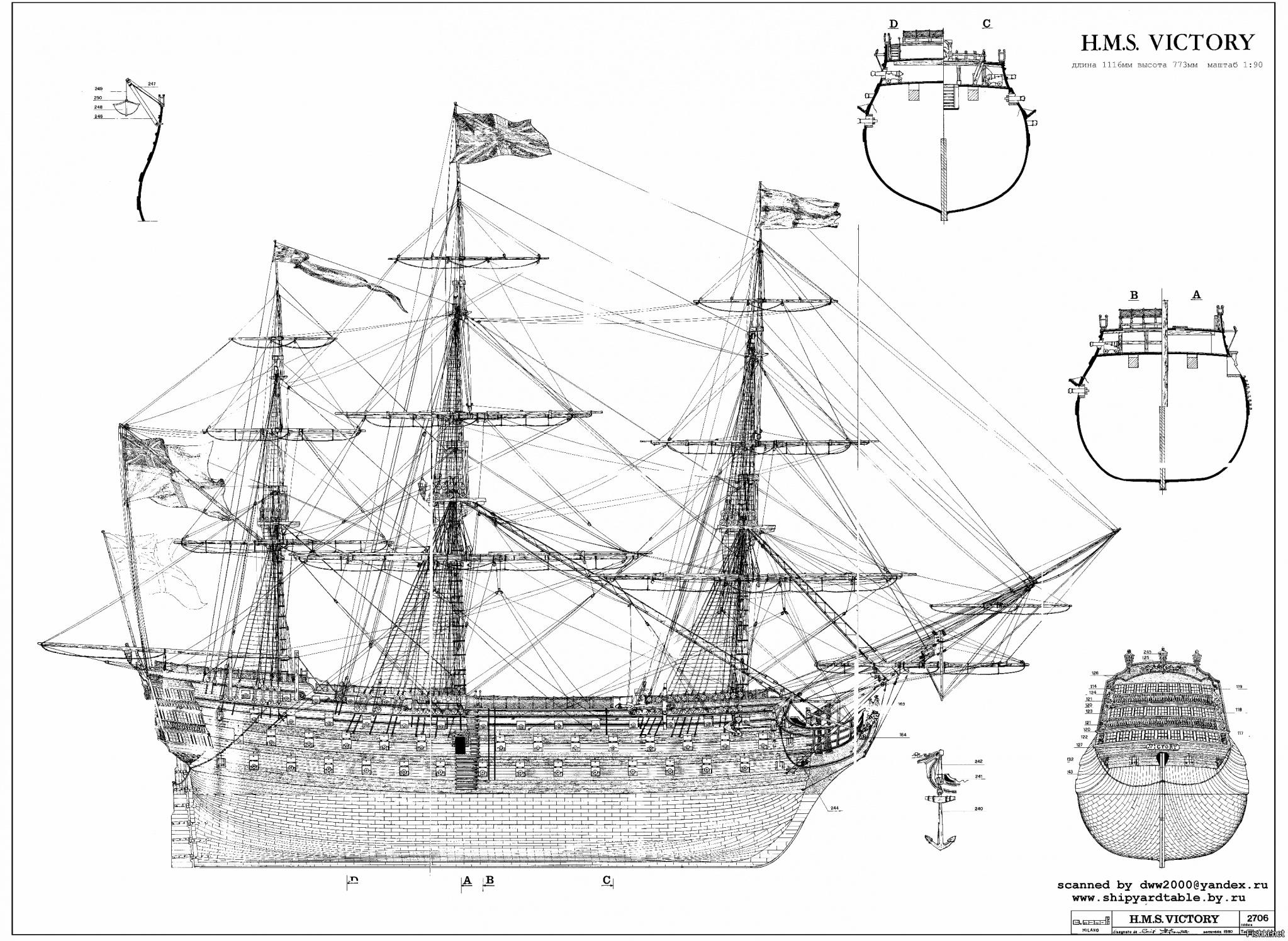 картинки кораблей или чертежи растения