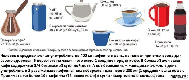 выборе термобелья кофеин максимальная дозировка в сутки от сна неправильно проведенной стирке