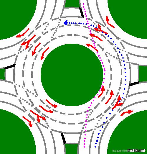 Кольцевое движение правила проезда должны