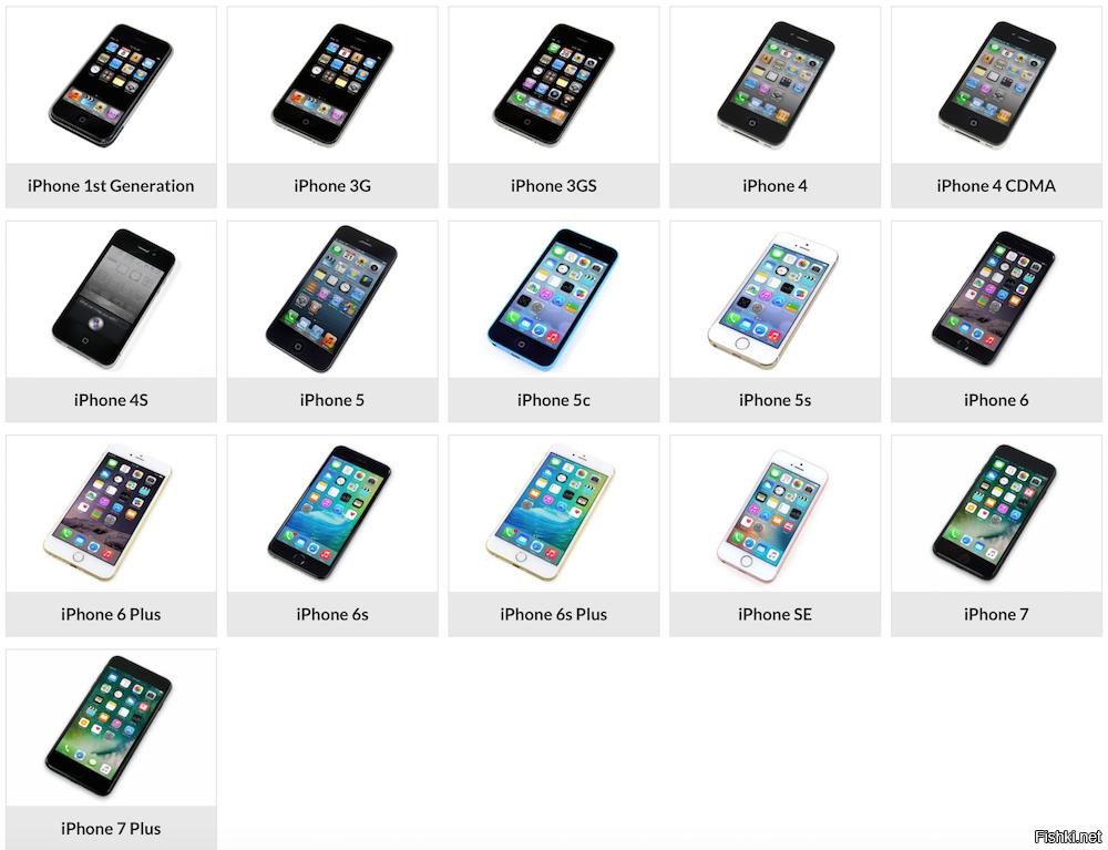 две белочки все модели айфонов с картинками и названиями нарезанный кубики лук