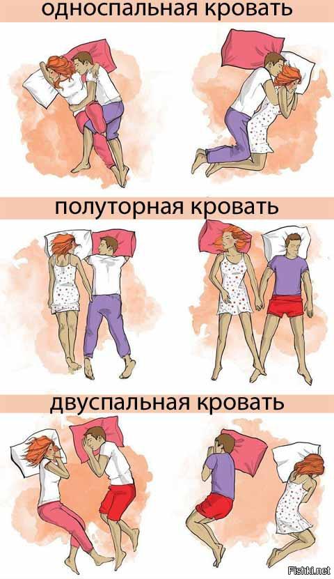 Названия поз для сна с картинками
