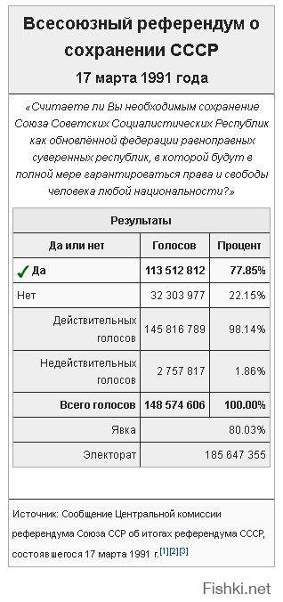 состав термобелья итоги референдума на украине в 1991 году Популярные бренды Подробнее